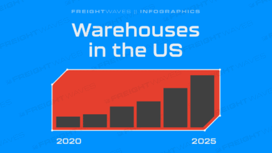 Photo of Daily Infographic: Warehouses in the US