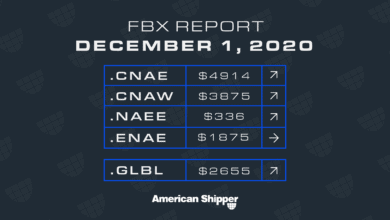 Photo of FBX Report: December 1, 2020