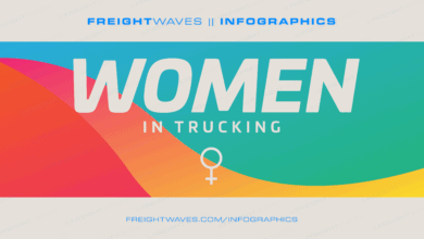 Photo of Daily Infographic: Women in trucking
