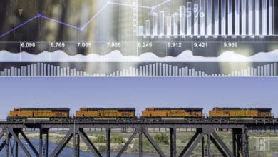 A composite image. The top image is a bar graph. The bottom image is a BNSF train crossing a bridge.