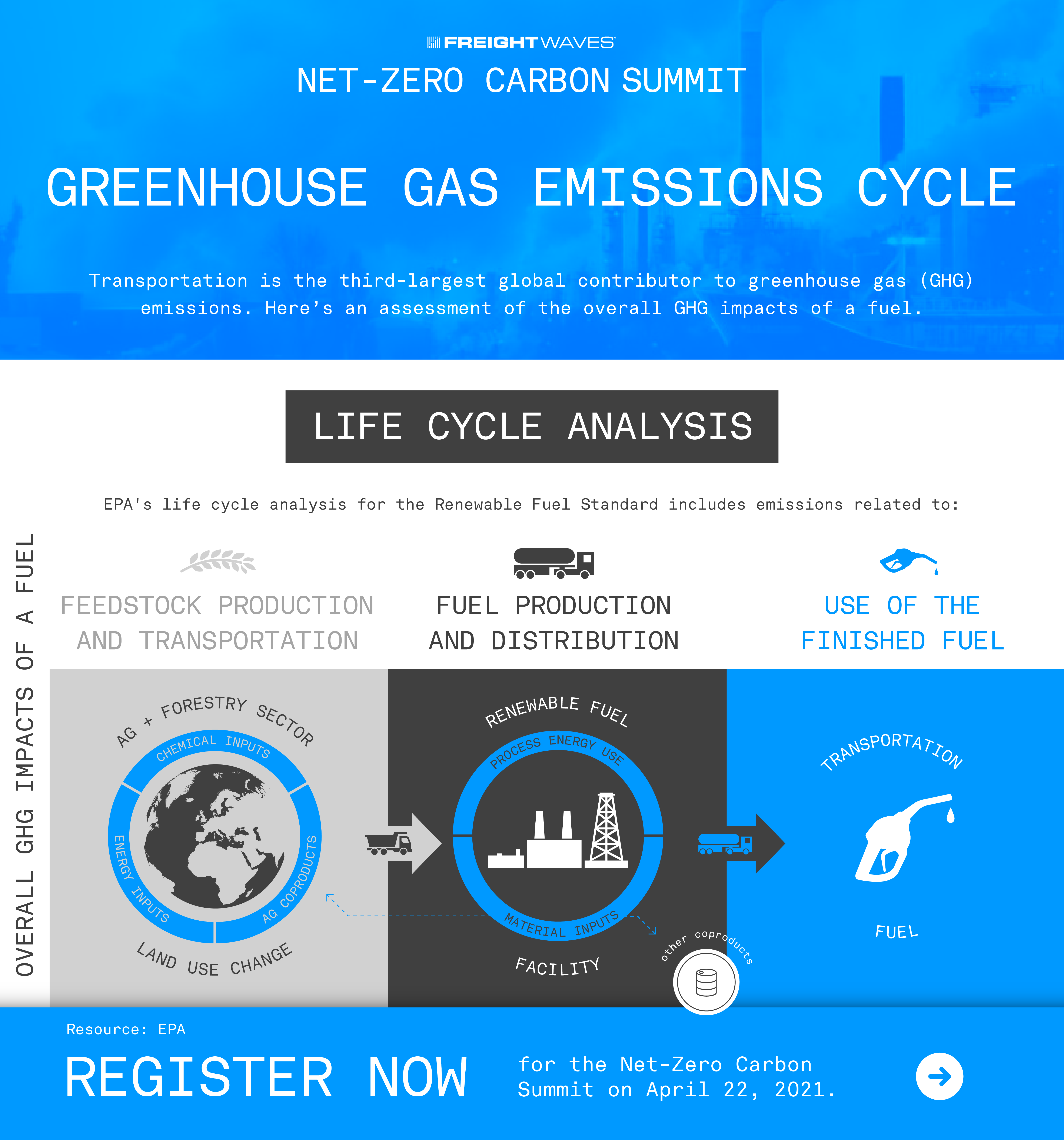GHG-life-cycle-ignore.png