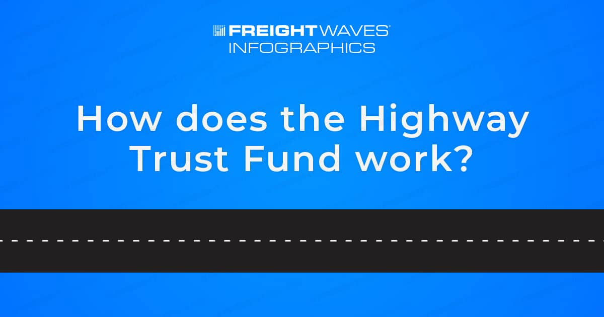 Daily Infographic: How does the Highway Trust Fund work?
