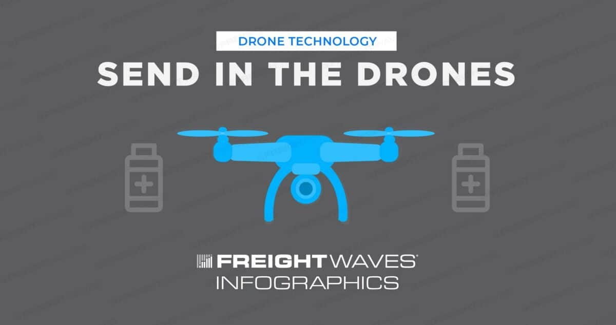 Daily Infographic: Send In The Drones