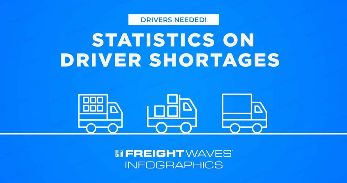 Daily Infographic: Statistics on Driver Shortages