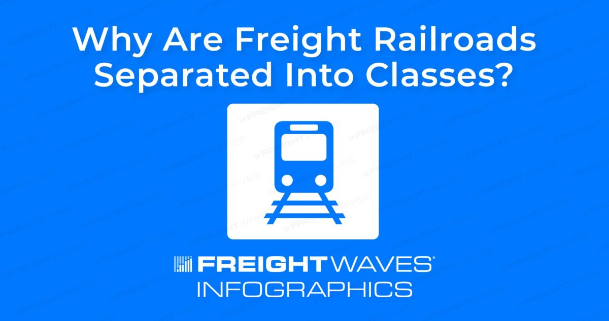 Daily Infographic: Why are Freight Railroads Separated Into Classes?