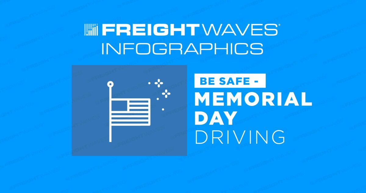 Daily Infographic: Memorial Day Driving