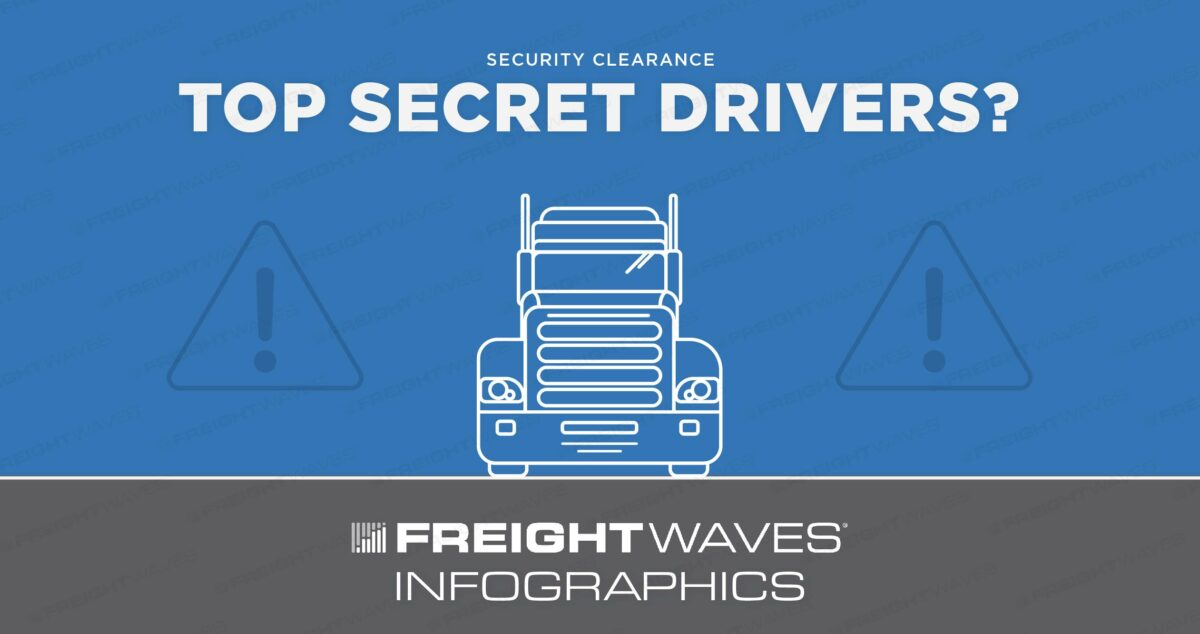 Daily Infographic: Top Secret Drivers