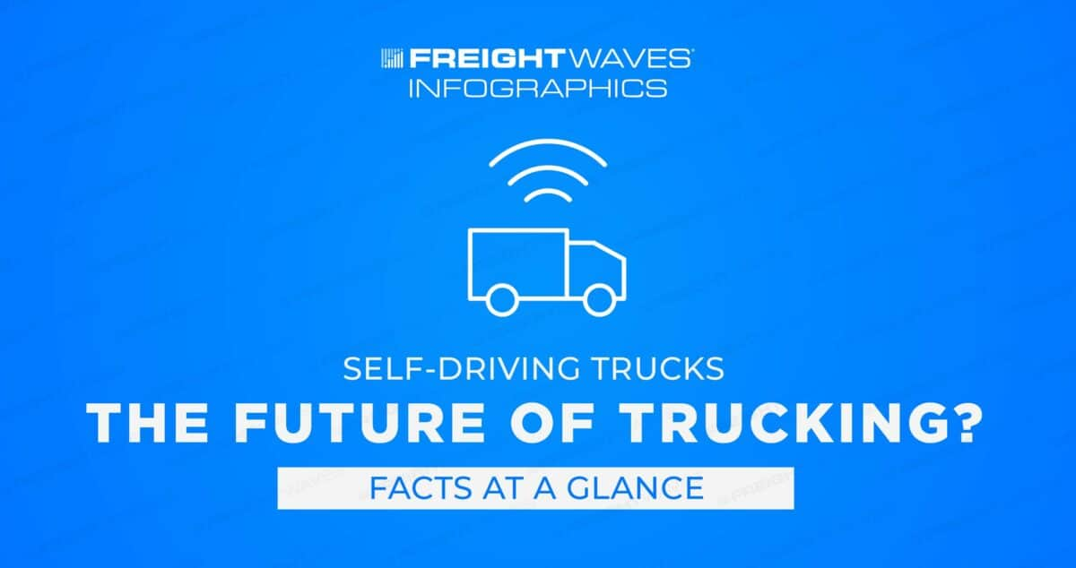 Daily Infographic: Self-Driving Trucks