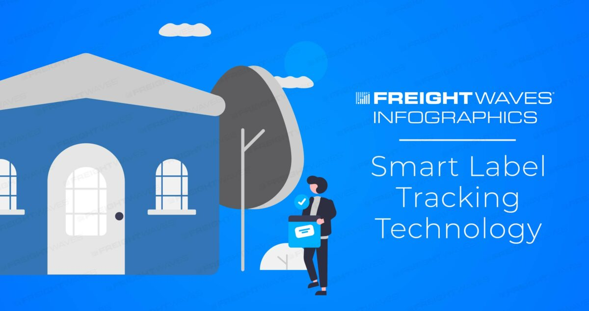 Daily Infographic: Smart Label Tracking Technology