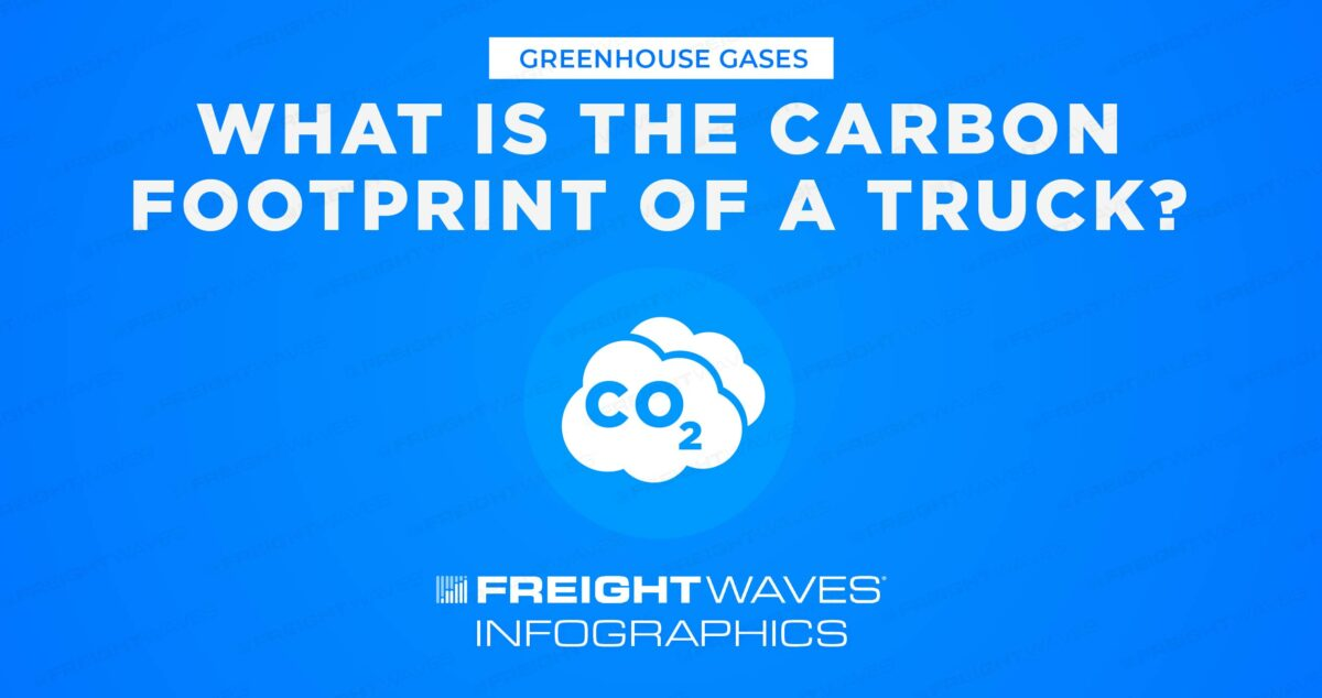 Daily Infographic: What is the Carbon Footprint of a Truck?
