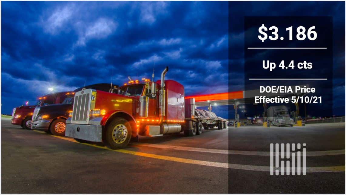 Weekly DOE/EIA diesel price up 4.4 cents, but trails moves on CME and wholesale