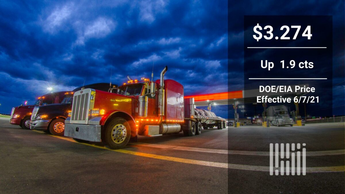 DOE/EIA price up 1.9 cents, retail diesel starting to significantly lag wholesale prices