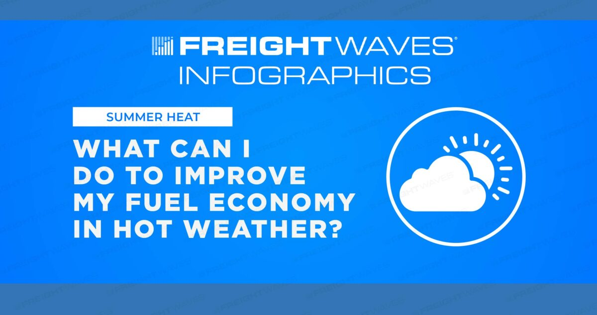 Daily Infographic: What Can I do to Improve My Fuel Economy in Hot Weather?