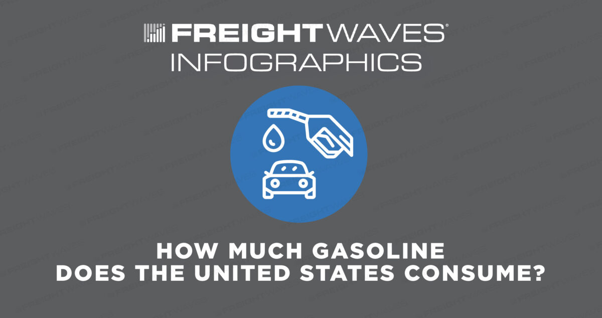 Daily Infographic: How Much Gasoline Does The United States Consume?