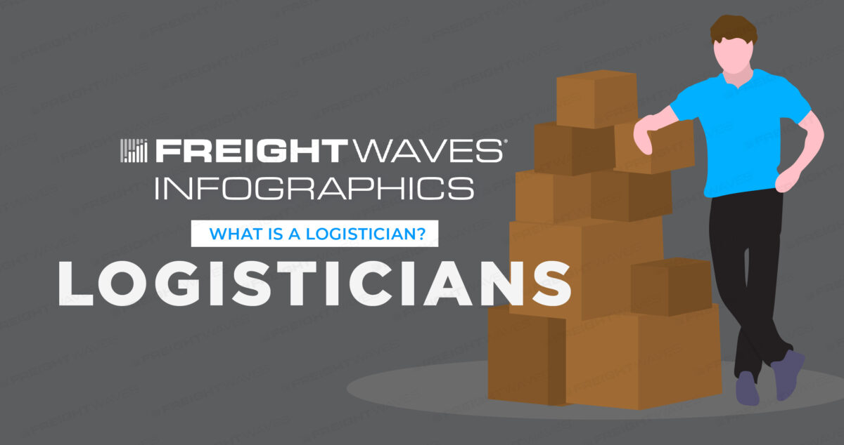 Daily Infographic: What is a Logistician?