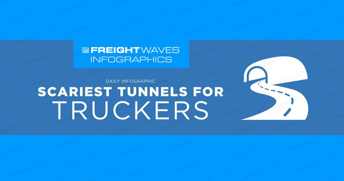 Daily Infographic: Scariest Tunnels for Truckers
