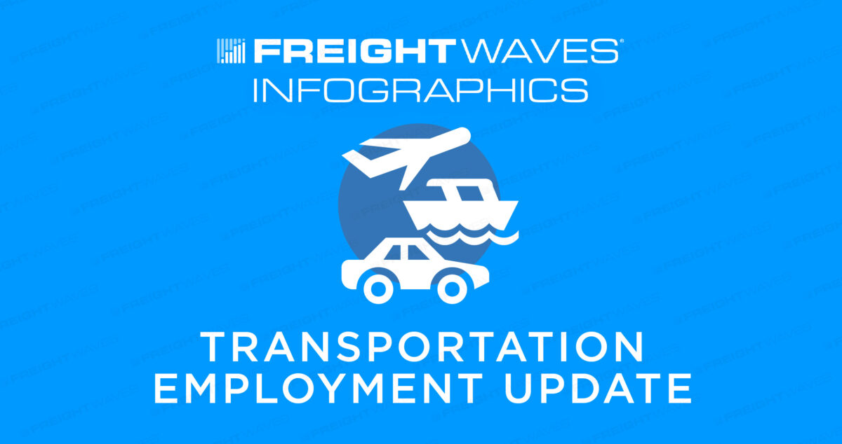 Daily Infographic: Transportation Employment Update