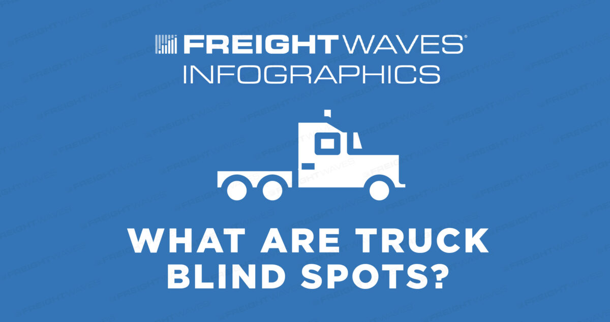Daily Infographic: What Are Truck Blind Spots?