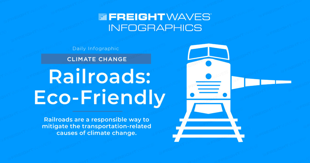Daily Infographic: Railroads: Eco-friendly
