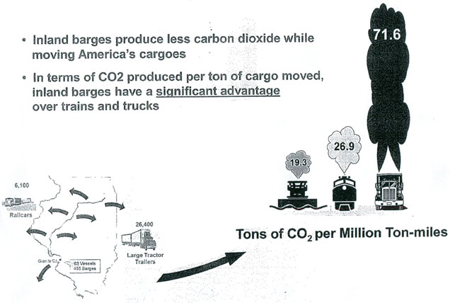 A Port of Chicago infographic. (Image: Illinois International Port District)