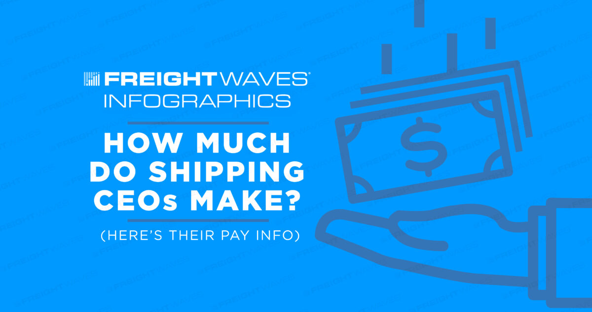 Daily Infographic: How much do shipping CEOs Make?