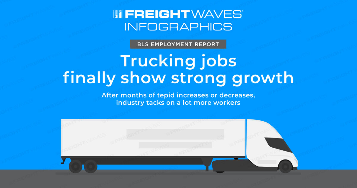 Daily Infographic: Trucking jobs finally show strong growth
