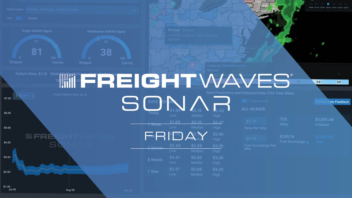SONAR sightings for Oct. 22: Memphis to Chicago, tight reefer market and more